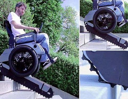 Cơ chế hoạt động của xe lăn điện