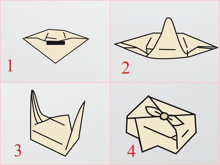 Các bước gói quà dạng hộp chữ nhật hoặc hộp vuông