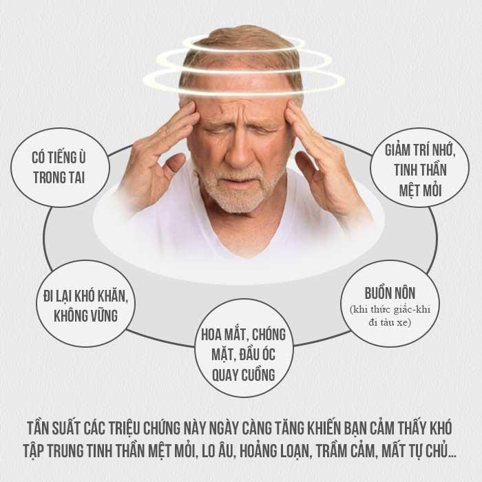 Những triệu chứng của bệnh rối loạn tiền đình