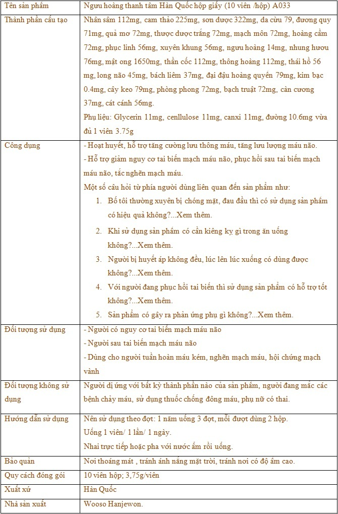 ttsp Ngưu hoàng thanh tâm Hàn Quốc hộp giấy (10 viên /hộp) A033