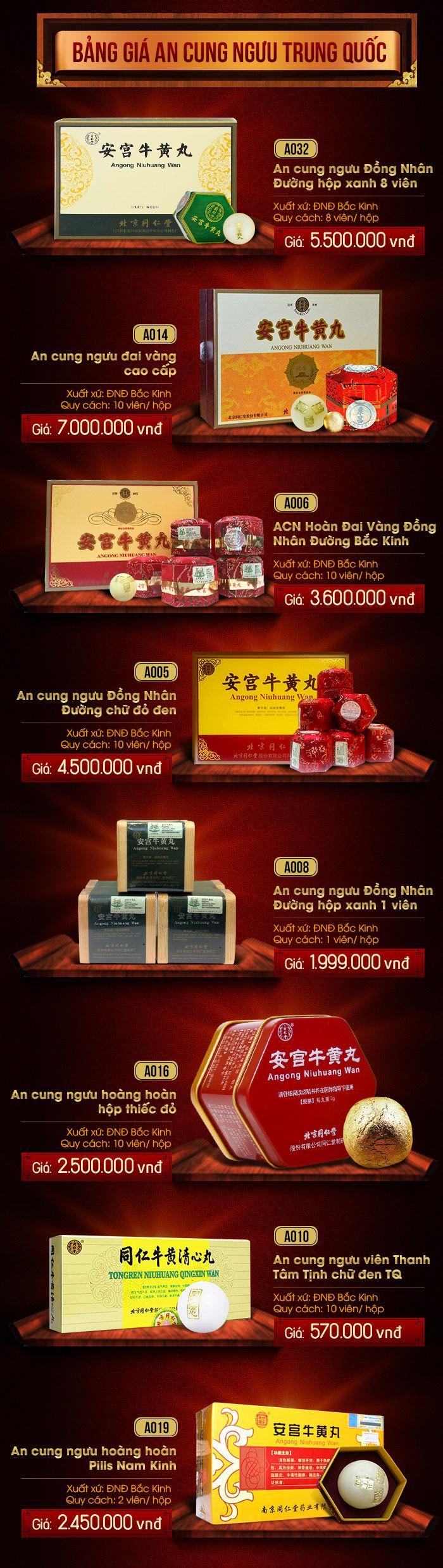 Các sản phẩm an cung ngưu hoàng Trung Quốc được sử dụng nhiều nhất